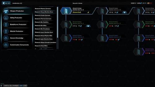 Il sistema di ricerca tecnologica